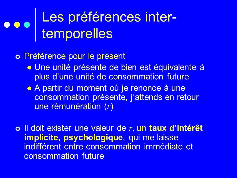 Les préférences inter- temporelles Préférence pour le présent Une unité présente de bien est équivalente à plus dune unité de consommation future A pa