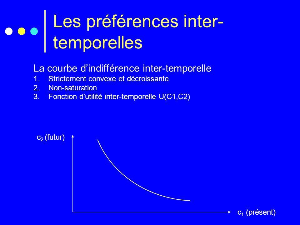 Les préférences inter- temporelles c 2 (futur) c 1 (présent) La courbe dindifférence inter-temporelle 1.Strictement convexe et décroissante 2.Non-satu