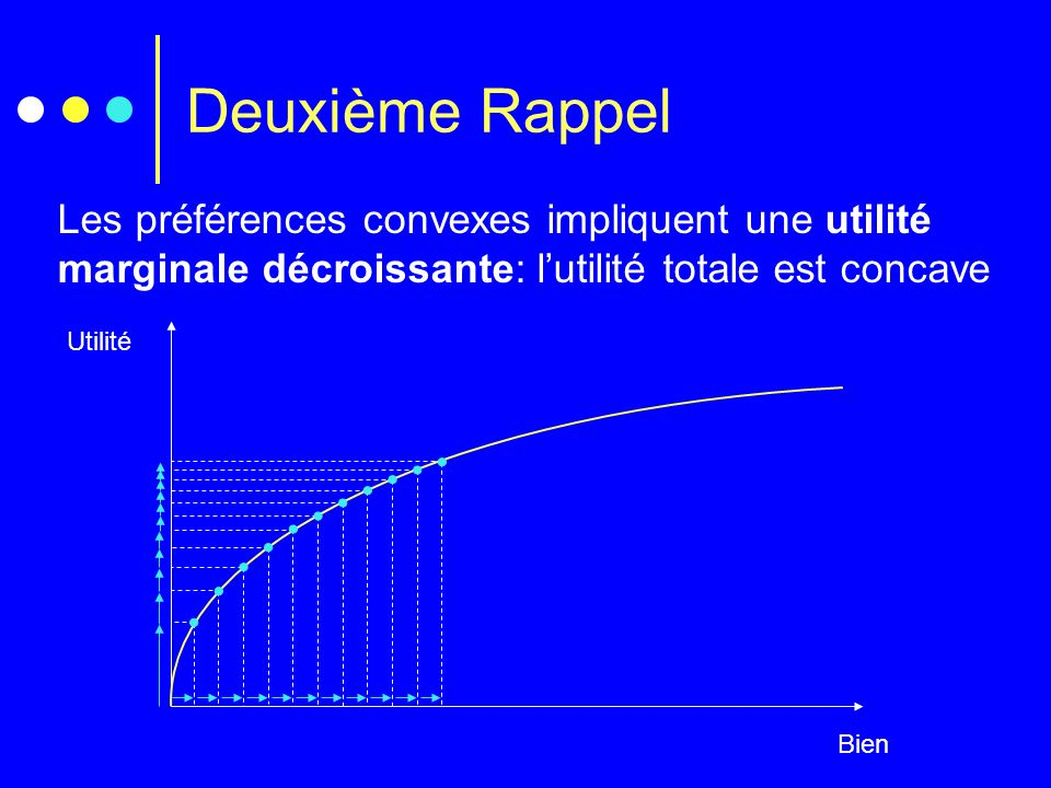 Deuxième Rappel Bien Utilité Les préférences convexes impliquent une utilité marginale décroissante: lutilité totale est concave