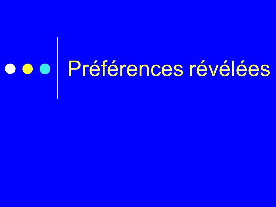 Préférences révélées