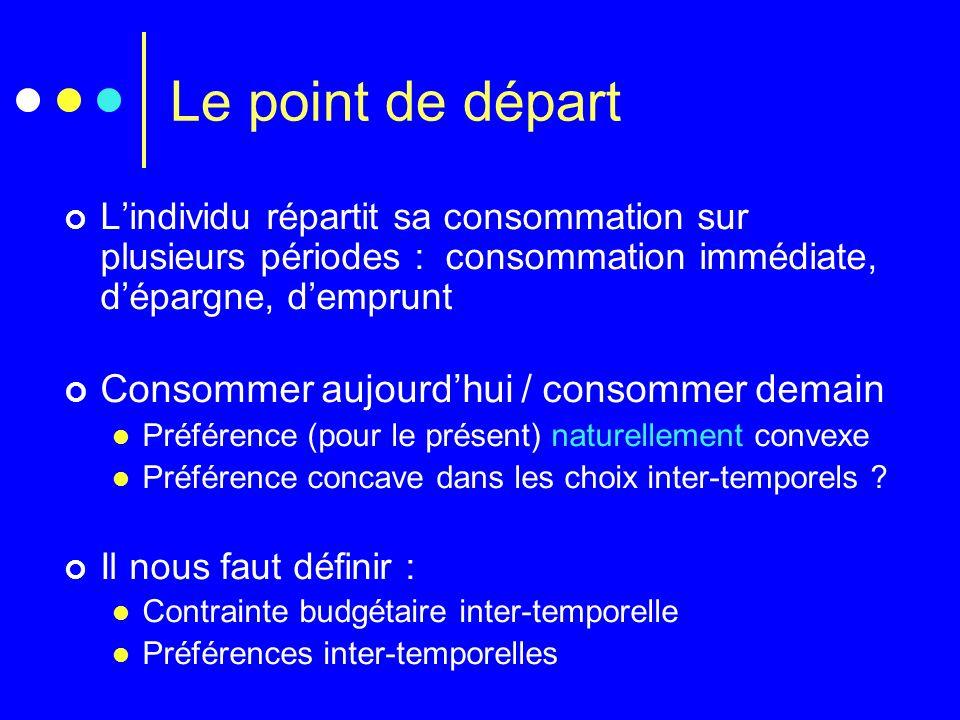 Le point de départ Lindividu répartit sa consommation sur plusieurs périodes : consommation immédiate, dépargne, demprunt Consommer aujourdhui / conso