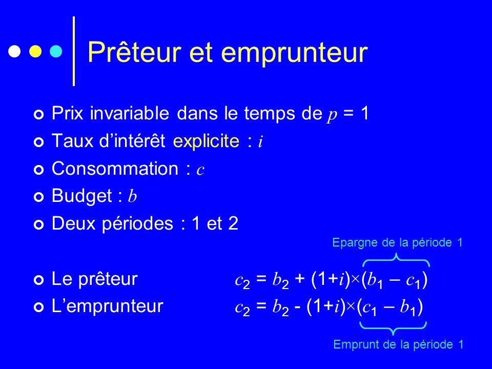 Prêteur et emprunteur Prix invariable dans le temps de p = 1 Taux dintérêt explicite : i Consommation : c Budget : b Deux périodes : 1 et 2 Le prêteur