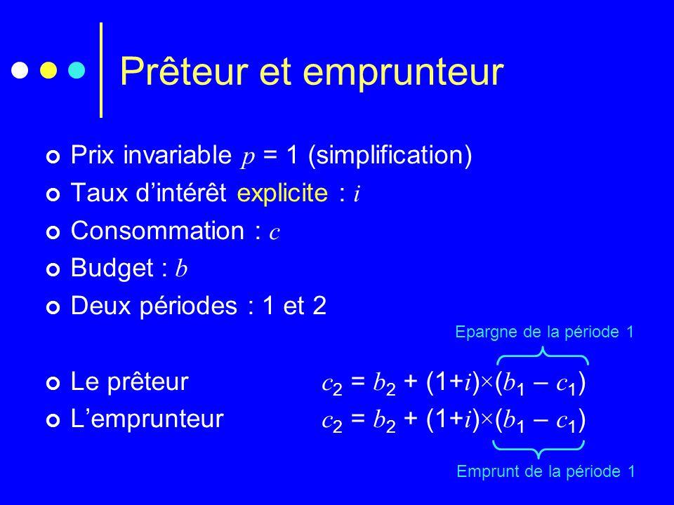 Prêteur et emprunteur Prix invariable p = 1 (simplification) Taux dintérêt explicite : i Consommation : c Budget : b Deux périodes : 1 et 2 Le prêteur
