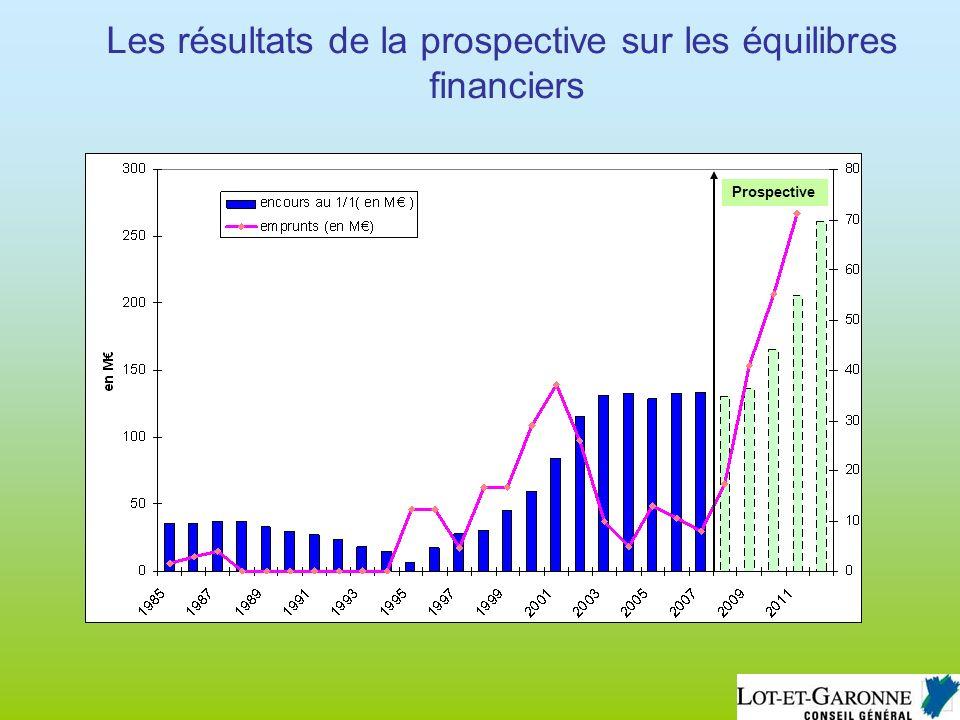 Prospective Les résultats de la prospective sur les équilibres financiers