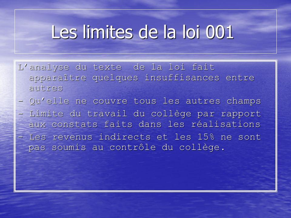 Les limites de la loi 001 Les limites de la loi 001 Lanalyse du texte de la loi fait apparaître quelques insuffisances entre autres - Quelle ne couvre