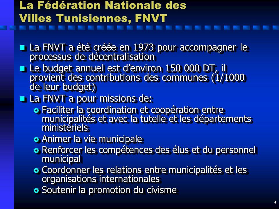 4 La Fédération Nationale des Villes Tunisiennes, FNVT n La FNVT a été créée en 1973 pour accompagner le processus de décentralisation n Le budget annuel est denviron 150 000 DT, il provient des contributions des communes (1/1000 de leur budget) n La FNVT a pour missions de: Faciliter la coordination et coopération entre municipalités et avec la tutelle et les départements ministériels Faciliter la coordination et coopération entre municipalités et avec la tutelle et les départements ministériels Animer la vie municipale Animer la vie municipale Renforcer les compétences des élus et du personnel municipal Renforcer les compétences des élus et du personnel municipal Coordonner les relations entre municipalités et les organisations internationales Coordonner les relations entre municipalités et les organisations internationales Soutenir la promotion du civisme Soutenir la promotion du civisme n La FNVT a été créée en 1973 pour accompagner le processus de décentralisation n Le budget annuel est denviron 150 000 DT, il provient des contributions des communes (1/1000 de leur budget) n La FNVT a pour missions de: Faciliter la coordination et coopération entre municipalités et avec la tutelle et les départements ministériels Faciliter la coordination et coopération entre municipalités et avec la tutelle et les départements ministériels Animer la vie municipale Animer la vie municipale Renforcer les compétences des élus et du personnel municipal Renforcer les compétences des élus et du personnel municipal Coordonner les relations entre municipalités et les organisations internationales Coordonner les relations entre municipalités et les organisations internationales Soutenir la promotion du civisme Soutenir la promotion du civisme