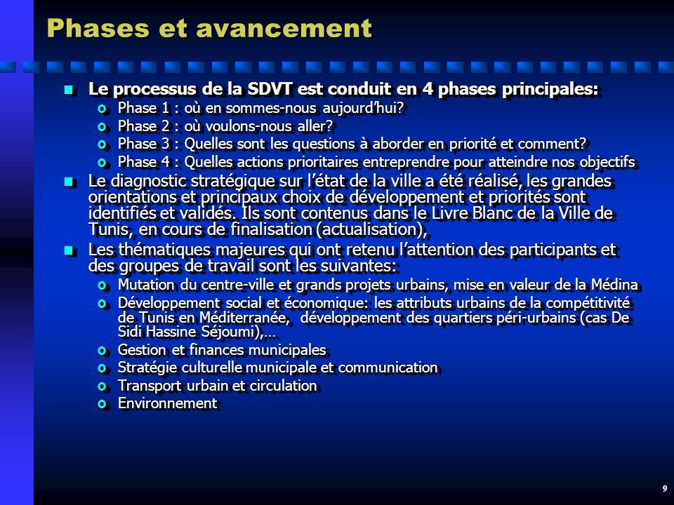 9 Phases et avancement n Le processus de la SDVT est conduit en 4 phases principales: Phase 1 : où en sommes-nous aujourdhui.