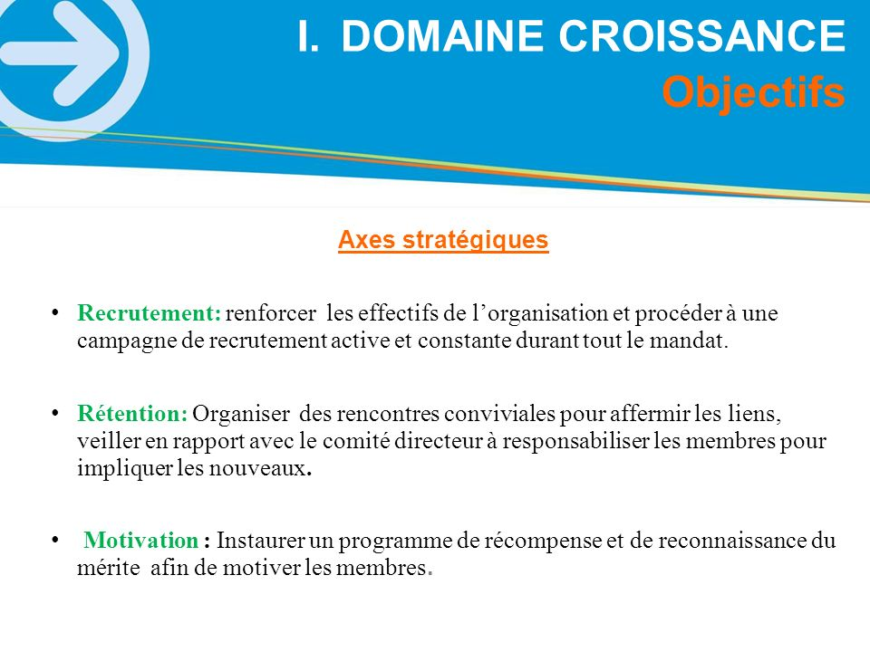 Axes stratégiques Recrutement: renforcer les effectifs de lorganisation et procéder à une campagne de recrutement active et constante durant tout le m