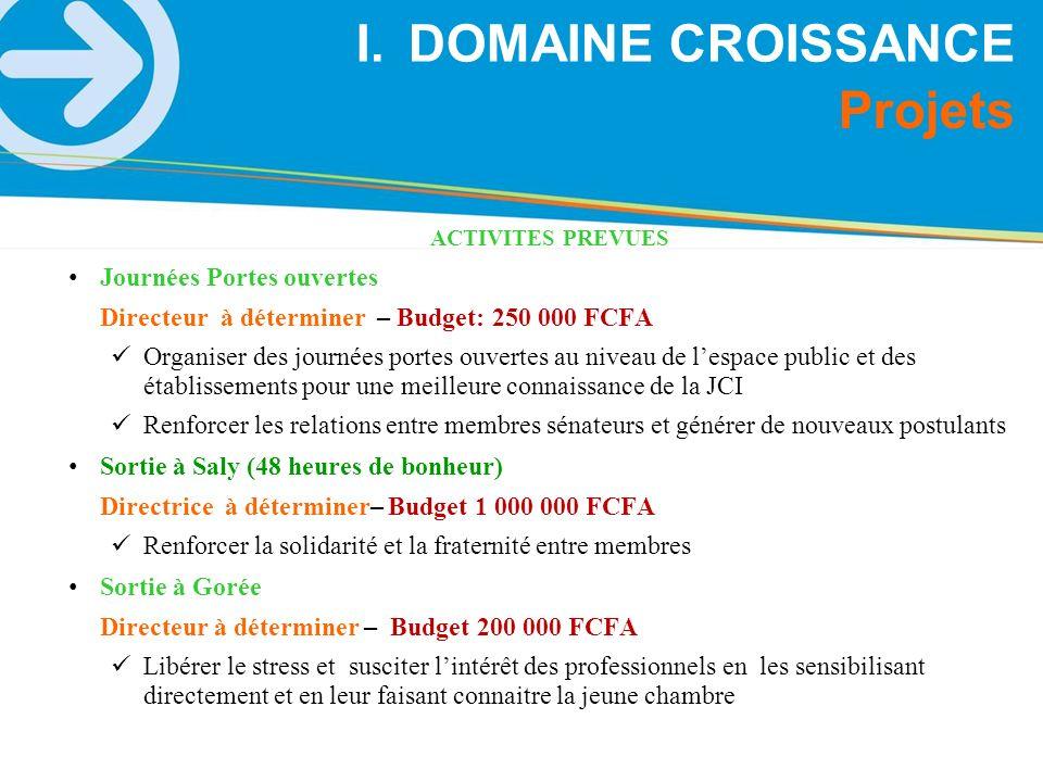 ACTIVITES PREVUES Journées Portes ouvertes Directeur à déterminer – Budget: 250 000 FCFA Organiser des journées portes ouvertes au niveau de lespace p