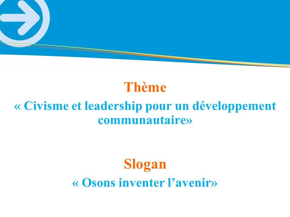 MISSION DE LA JCI « Offrir aux jeunes gens des opportunités de développement qui leur permettront de créer des changements positifs.