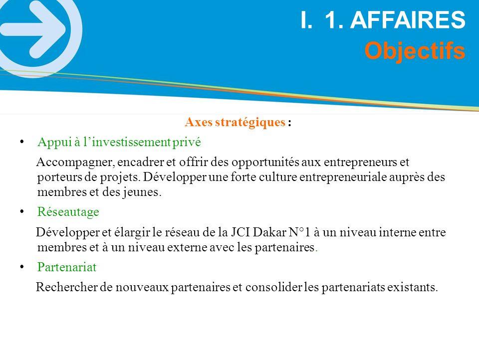 Axes stratégiques : Appui à linvestissement privé Accompagner, encadrer et offrir des opportunités aux entrepreneurs et porteurs de projets. Développe