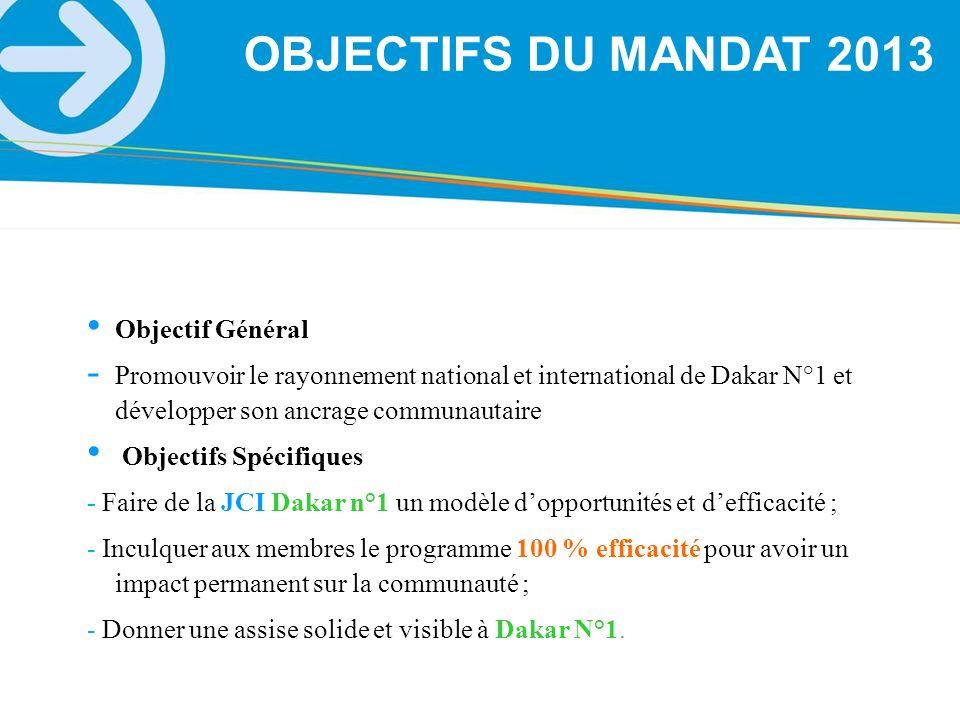 Objectif Général - Promouvoir le rayonnement national et international de Dakar N°1 et développer son ancrage communautaire Objectifs Spécifiques - Fa