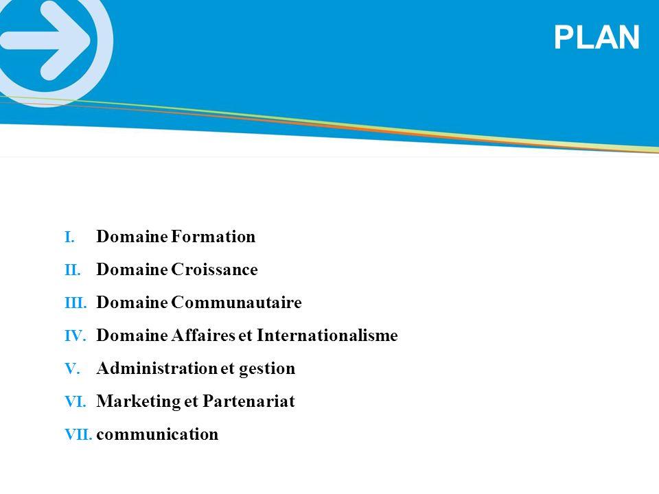 I. Domaine Formation II. Domaine Croissance III. Domaine Communautaire IV. Domaine Affaires et Internationalisme V. Administration et gestion VI. Mark