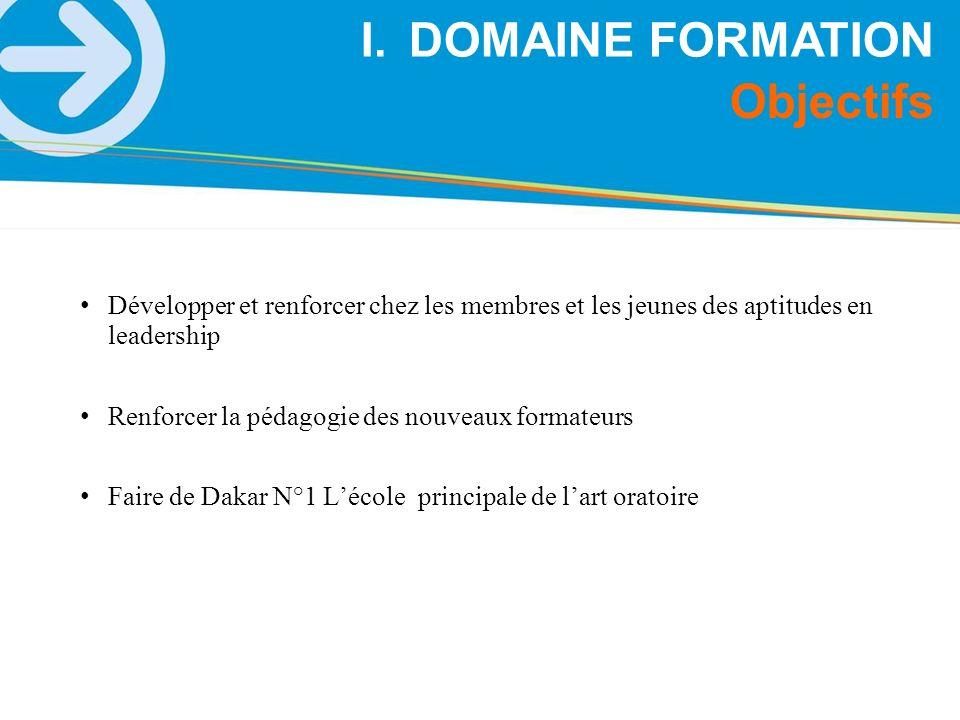 Développer et renforcer chez les membres et les jeunes des aptitudes en leadership Renforcer la pédagogie des nouveaux formateurs Faire de Dakar N°1 L