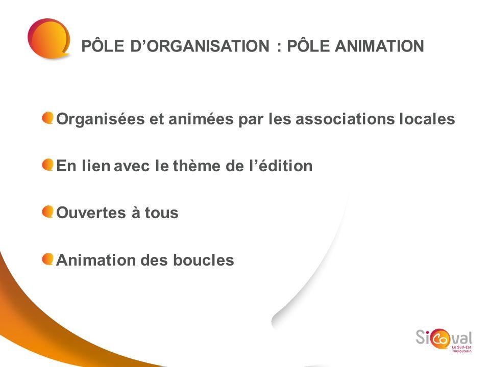 PÔLE DORGANISATION : PÔLE ANIMATION Organisées et animées par les associations locales En lien avec le thème de lédition Ouvertes à tous Animation des