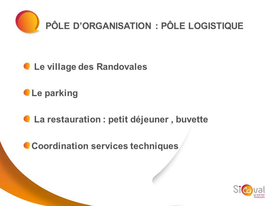 PÔLE DORGANISATION : PÔLE LOGISTIQUE Le village des Randovales Le parking La restauration : petit déjeuner, buvette Coordination services techniques