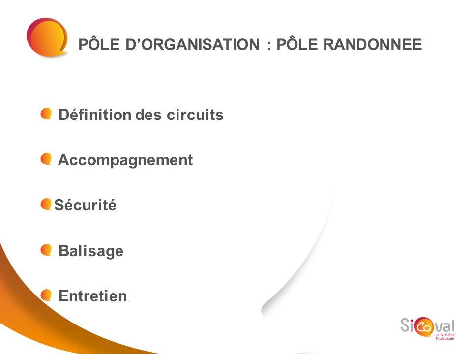 PÔLE DORGANISATION : PÔLE RANDONNEE Définition des circuits Accompagnement Sécurité Balisage Entretien