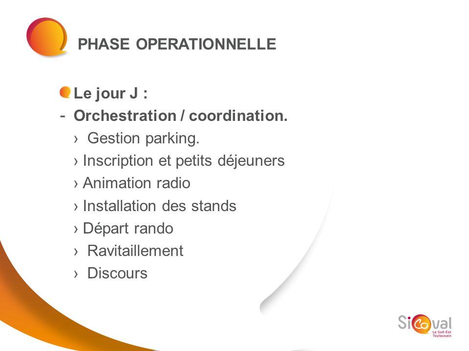 PHASE OPERATIONNELLE Le jour J : - Orchestration / coordination. Gestion parking. Inscription et petits déjeuners Animation radio Installation des sta