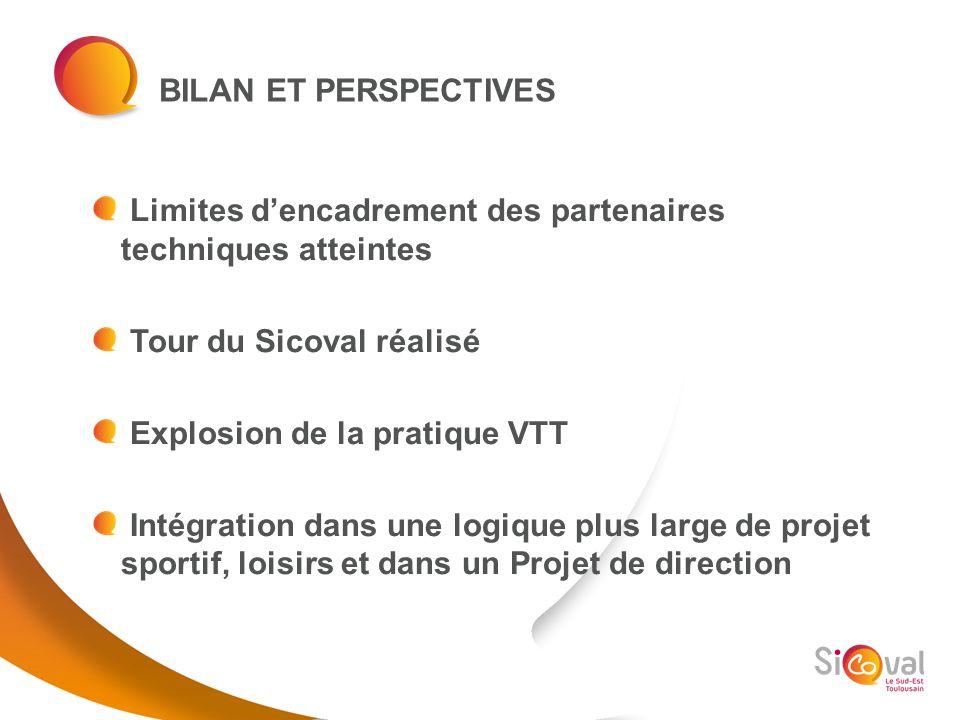 BILAN ET PERSPECTIVES Limites dencadrement des partenaires techniques atteintes Tour du Sicoval réalisé Explosion de la pratique VTT Intégration dans