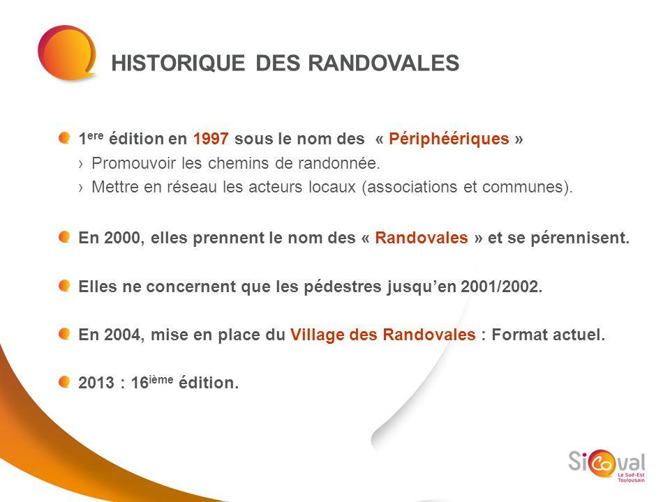 HISTORIQUE DES RANDOVALES 1 ere édition en 1997 sous le nom des « Périphéériques » Promouvoir les chemins de randonnée. Mettre en réseau les acteurs l