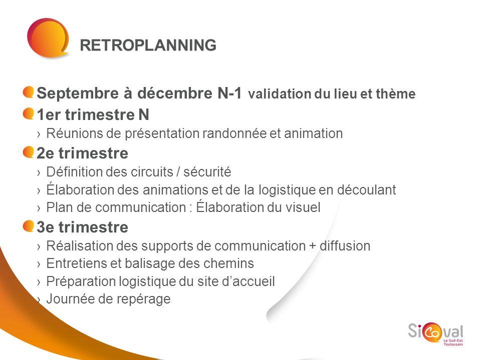 RETROPLANNING Septembre à décembre N-1 validation du lieu et thème 1er trimestre N Réunions de présentation randonnée et animation 2e trimestre Défini