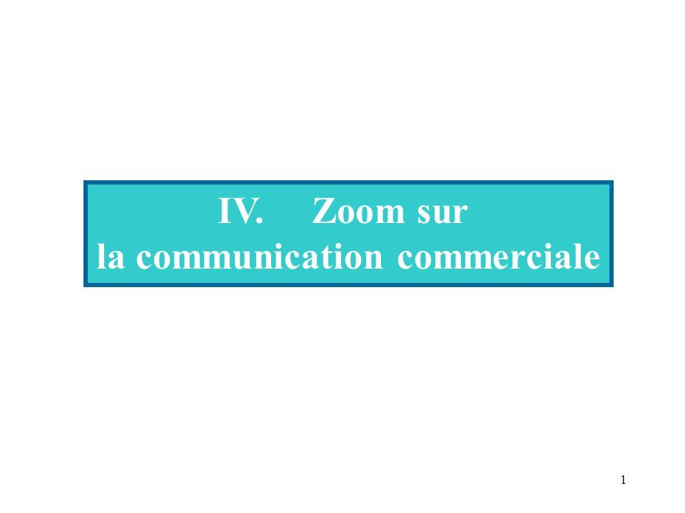 1 IV. Zoom sur la communication commerciale