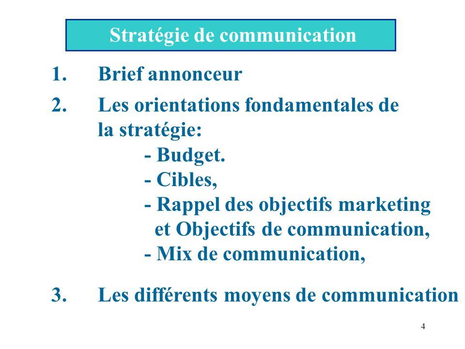 4 Stratégie de communication 1.Brief annonceur 2.