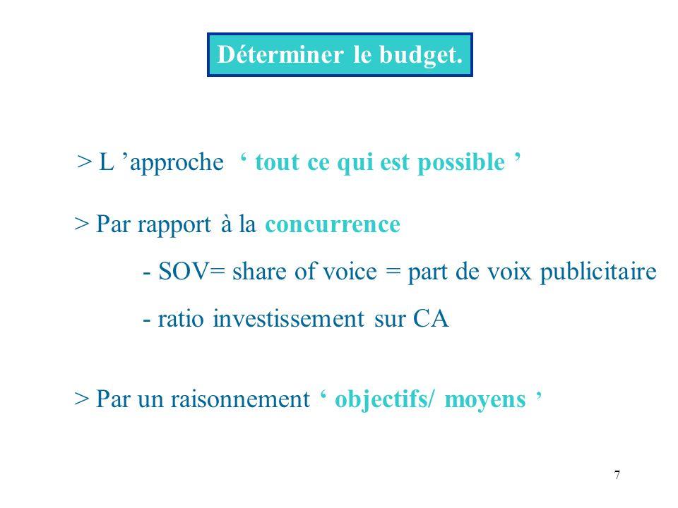 7 Déterminer le budget.