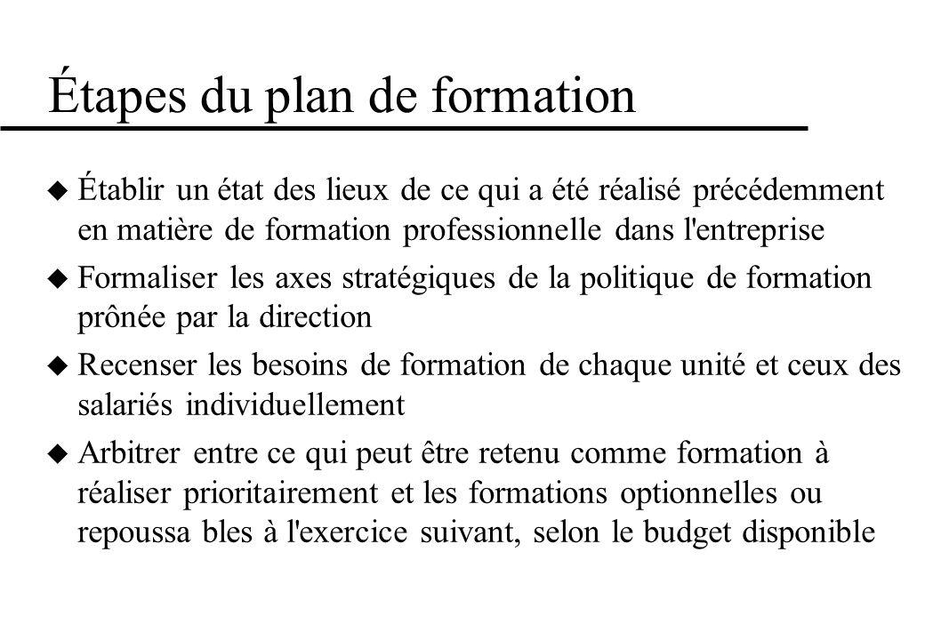 Étapes du plan de formation Établir un état des lieux de ce qui a été réalisé précédemment en matière de formation professionnelle dans l'entreprise F