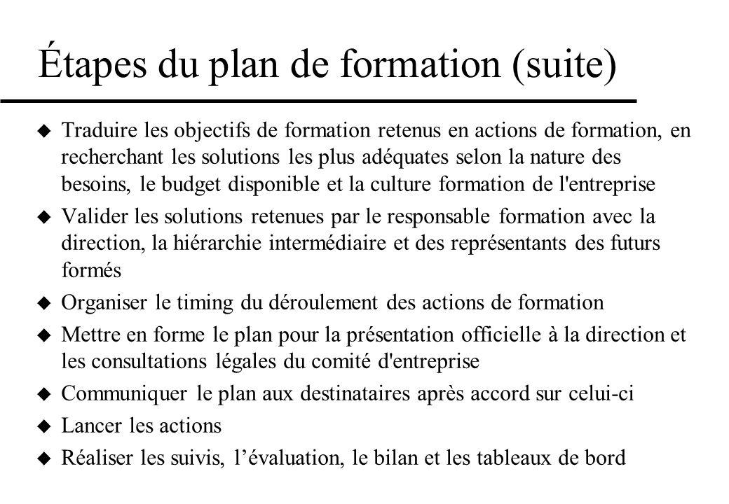 Étapes du plan de formation (suite) Traduire les objectifs de formation retenus en actions de formation, en recherchant les solutions les plus adéquat