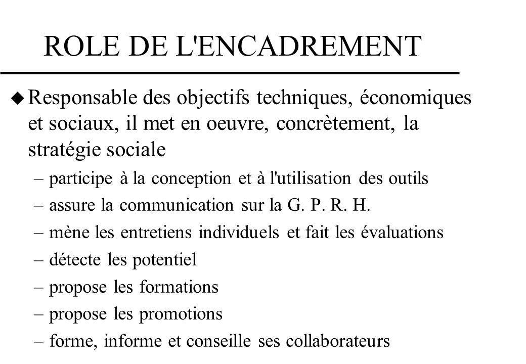 ROLE DE L'ENCADREMENT Responsable des objectifs techniques, économiques et sociaux, il met en oeuvre, concrètement, la stratégie sociale –participe à