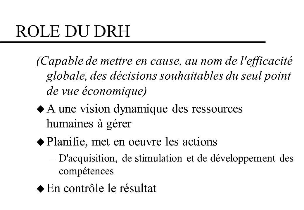ROLE DU DRH (Capable de mettre en cause, au nom de l'efficacité globale, des décisions souhaitables du seul point de vue économique) A une vision dyna