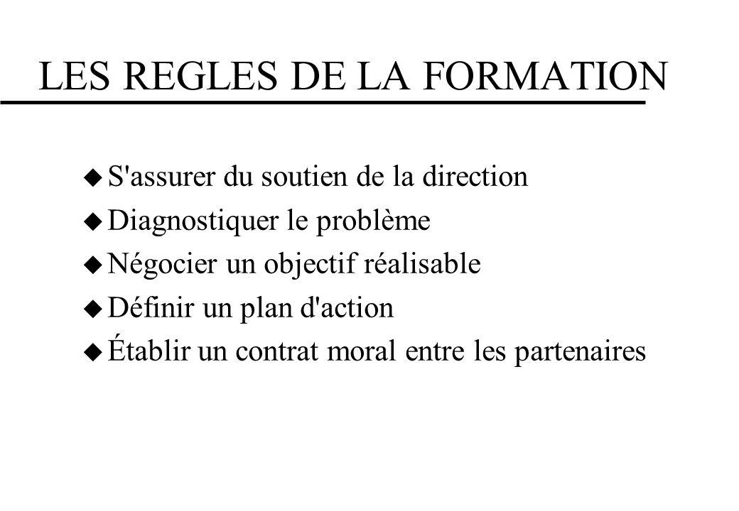 LES REGLES DE LA FORMATION S'assurer du soutien de la direction Diagnostiquer le problème Négocier un objectif réalisable Définir un plan d'action Éta