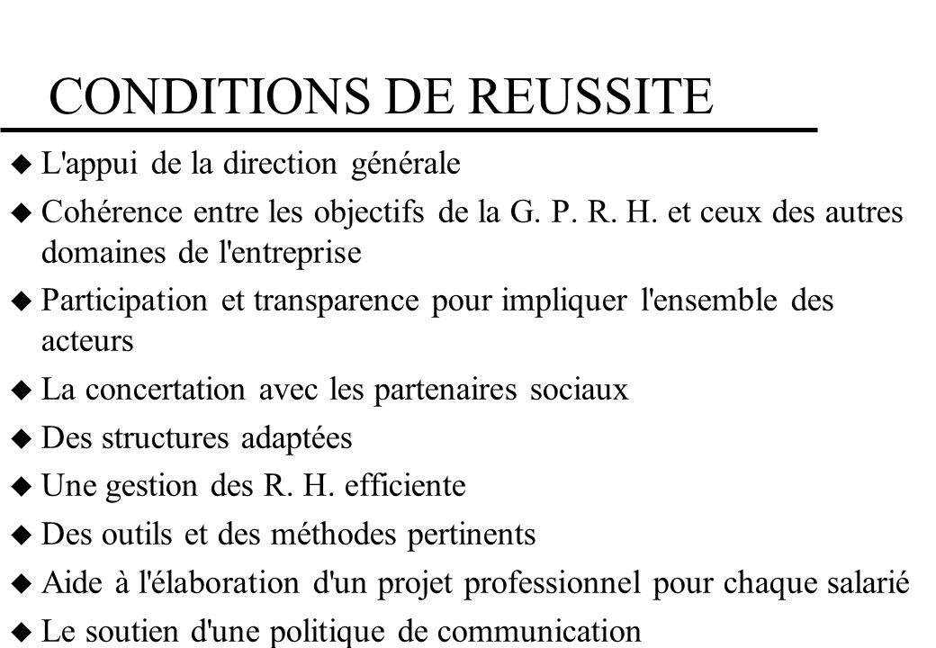 CONDITIONS DE REUSSITE L'appui de la direction générale Cohérence entre les objectifs de la G. P. R. H. et ceux des autres domaines de l'entreprise Pa