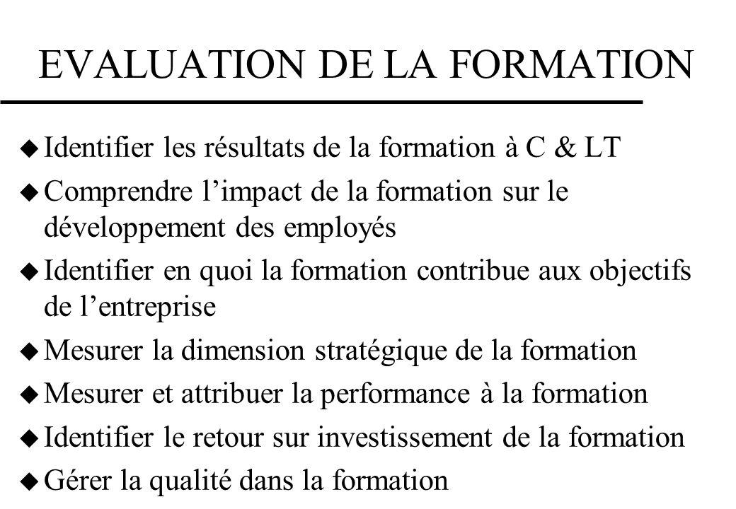 EVALUATION DE LA FORMATION Identifier les résultats de la formation à C & LT Comprendre limpact de la formation sur le développement des employés Iden