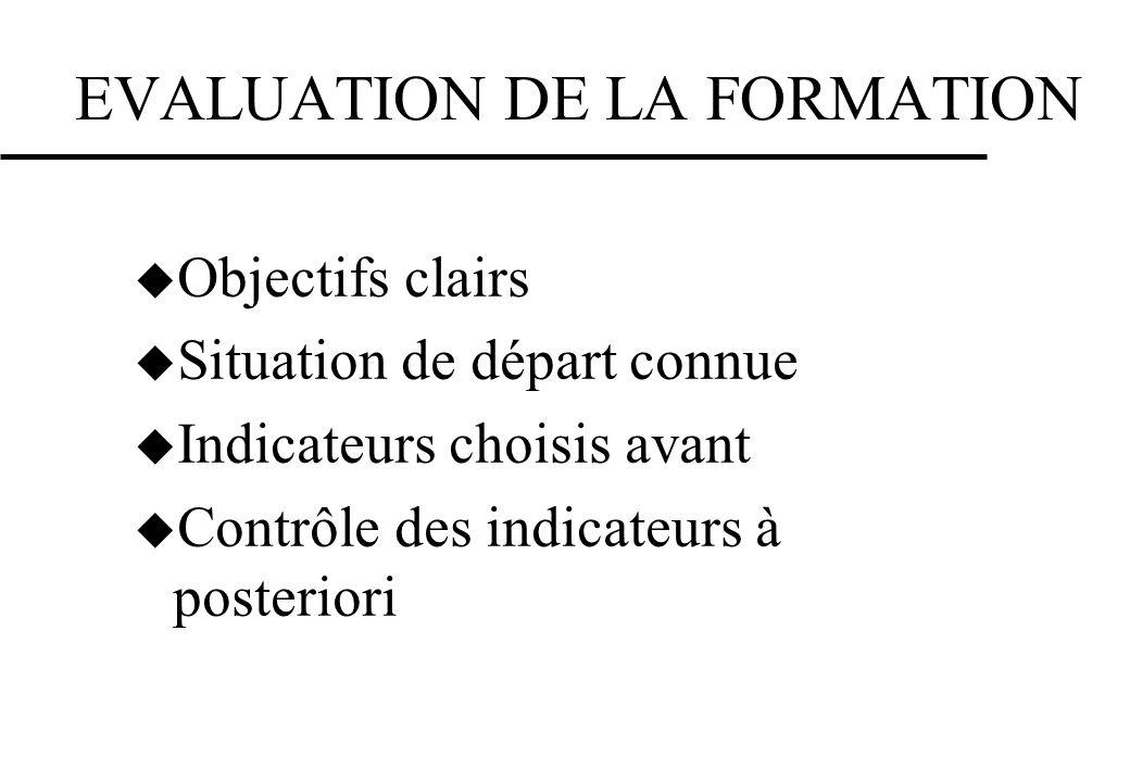 EVALUATION DE LA FORMATION Objectifs clairs Situation de départ connue Indicateurs choisis avant Contrôle des indicateurs à posteriori