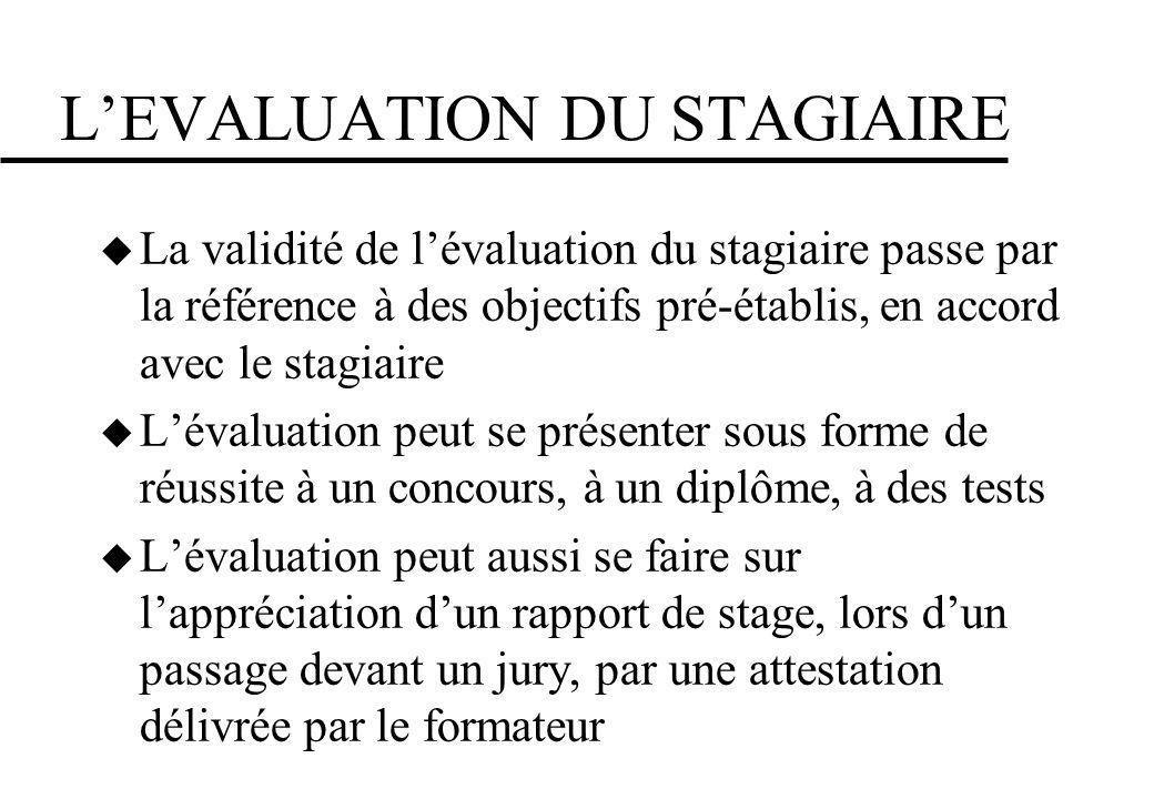 LEVALUATION DU STAGIAIRE La validité de lévaluation du stagiaire passe par la référence à des objectifs pré-établis, en accord avec le stagiaire Léval