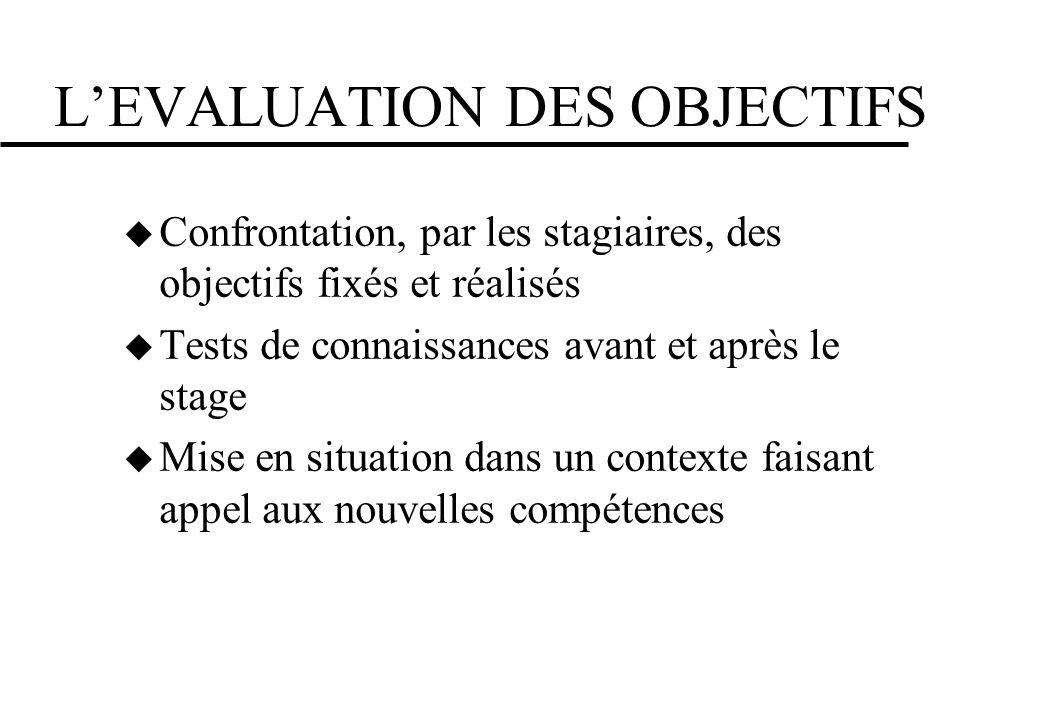 LEVALUATION DES OBJECTIFS Confrontation, par les stagiaires, des objectifs fixés et réalisés Tests de connaissances avant et après le stage Mise en si