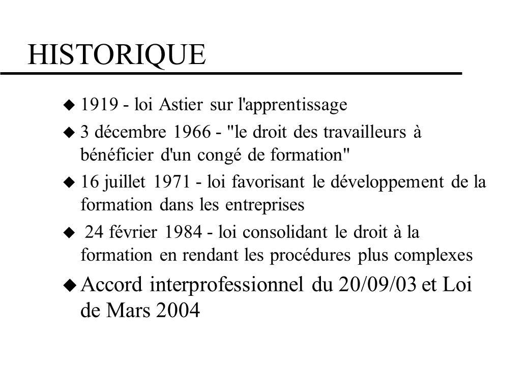 HISTORIQUE 1919 - loi Astier sur l'apprentissage 3 décembre 1966 -