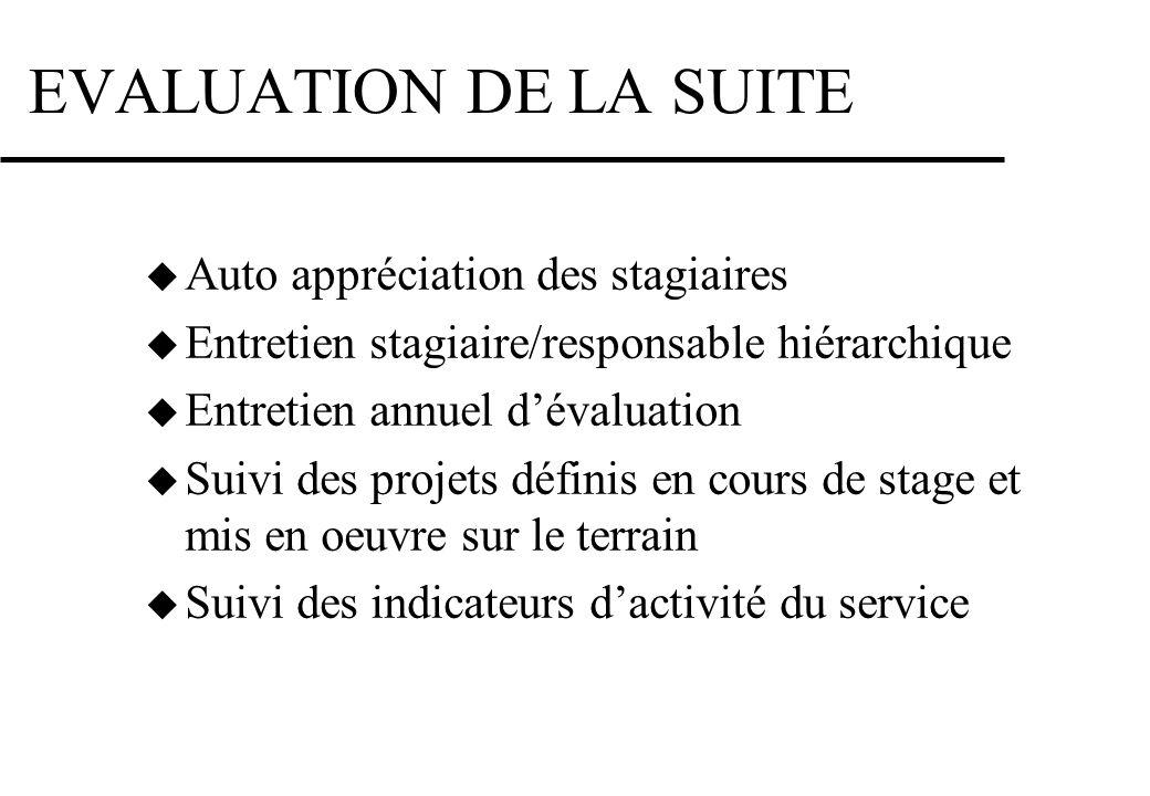 EVALUATION DE LA SUITE Auto appréciation des stagiaires Entretien stagiaire/responsable hiérarchique Entretien annuel dévaluation Suivi des projets dé