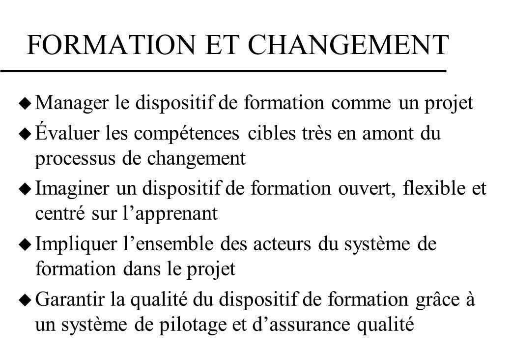 FORMATION ET CHANGEMENT Manager le dispositif de formation comme un projet Évaluer les compétences cibles très en amont du processus de changement Ima