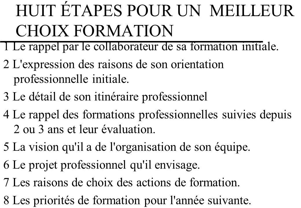 HUIT ÉTAPES POUR UN MEILLEUR CHOIX FORMATION 1 Le rappel par le collaborateur de sa formation initiale. 2 L'expression des raisons de son orientation