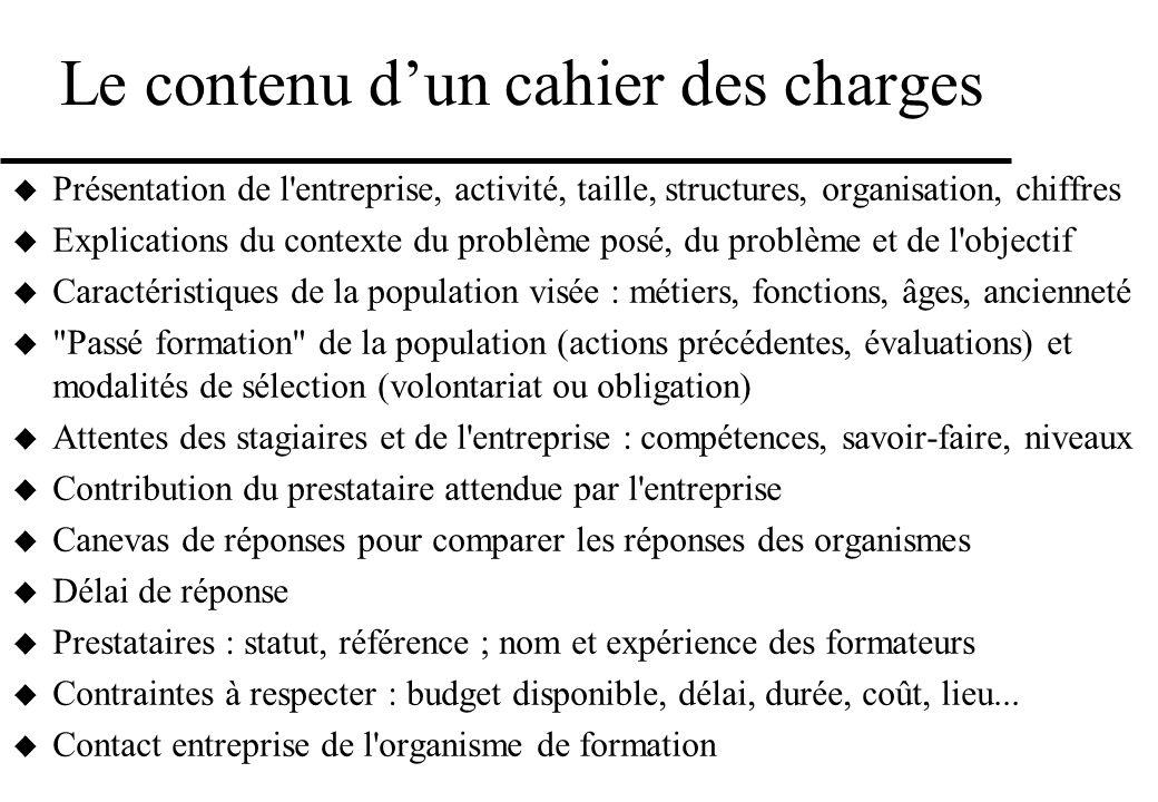 Le contenu dun cahier des charges Présentation de l'entreprise, activité, taille, structures, organisation, chiffres Explications du contexte du probl