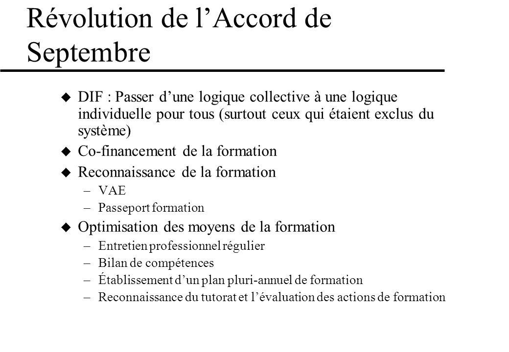 Révolution de lAccord de Septembre DIF : Passer dune logique collective à une logique individuelle pour tous (surtout ceux qui étaient exclus du systè