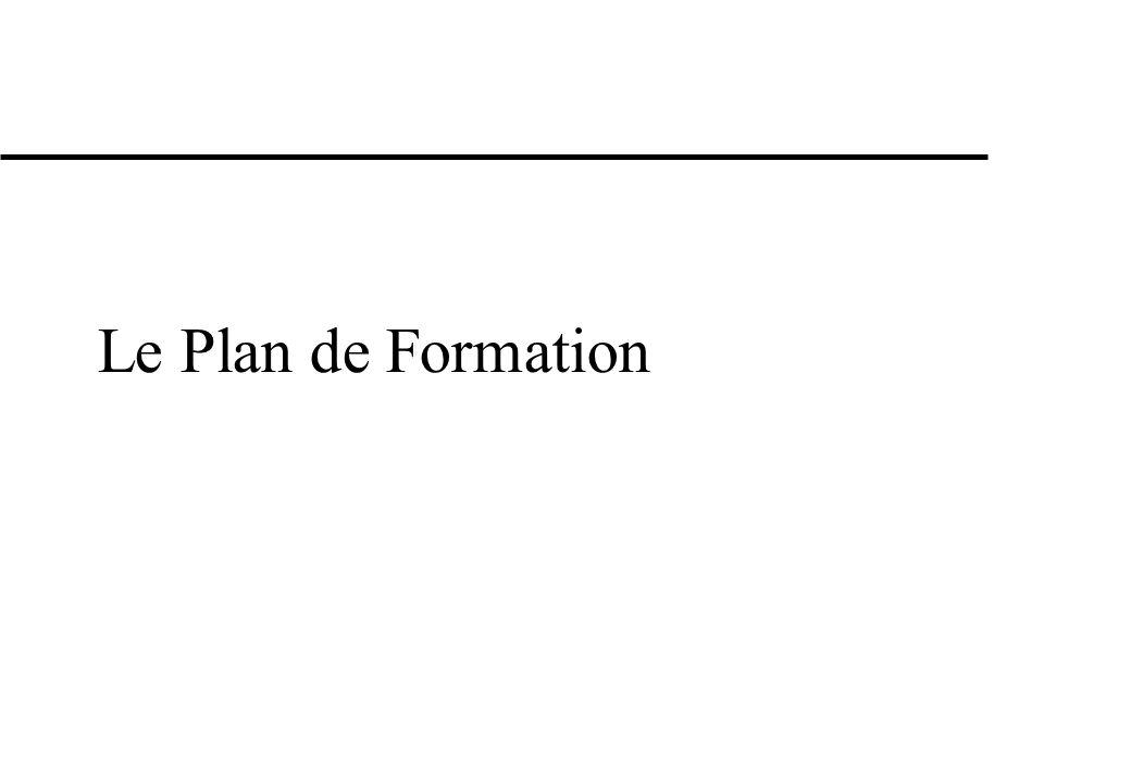 Le Plan de Formation