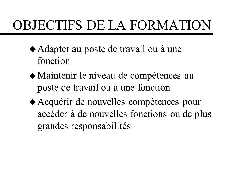 OBJECTIFS DE LA FORMATION Adapter au poste de travail ou à une fonction Maintenir le niveau de compétences au poste de travail ou à une fonction Acqué
