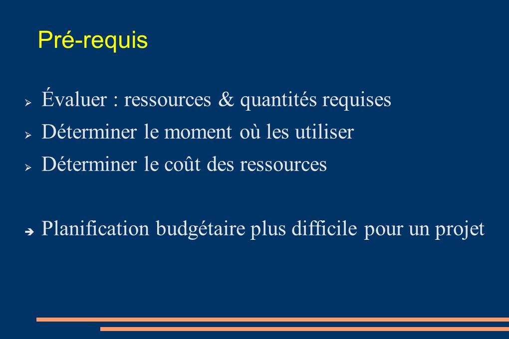 Pré-requis Évaluer : ressources & quantités requises Déterminer le moment où les utiliser Déterminer le coût des ressources Planification budgétaire p