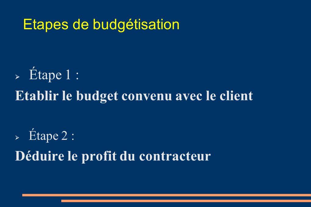 Etapes de budgétisation Étape 1 : Etablir le budget convenu avec le client Étape 2 : Déduire le profit du contracteur