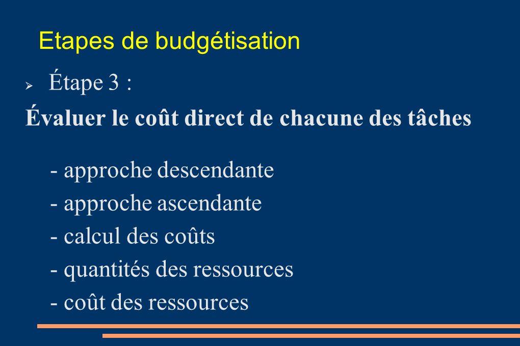 Etapes de budgétisation Étape 3 : Évaluer le coût direct de chacune des tâches - approche descendante - approche ascendante - calcul des coûts - quant