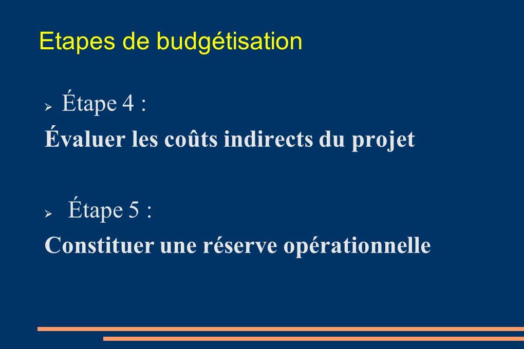 Etapes de budgétisation Étape 4 : Évaluer les coûts indirects du projet Étape 5 : Constituer une réserve opérationnelle